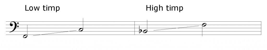 Timp ranges 1
