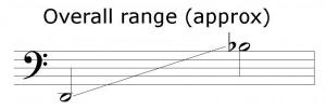 Timp ranges 2